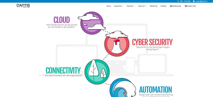 Qantis-website